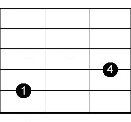 Root 5 Power Chord