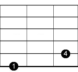 Root 6 Power Chord